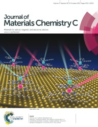 Cover of Journalf of Materials Chemistry C